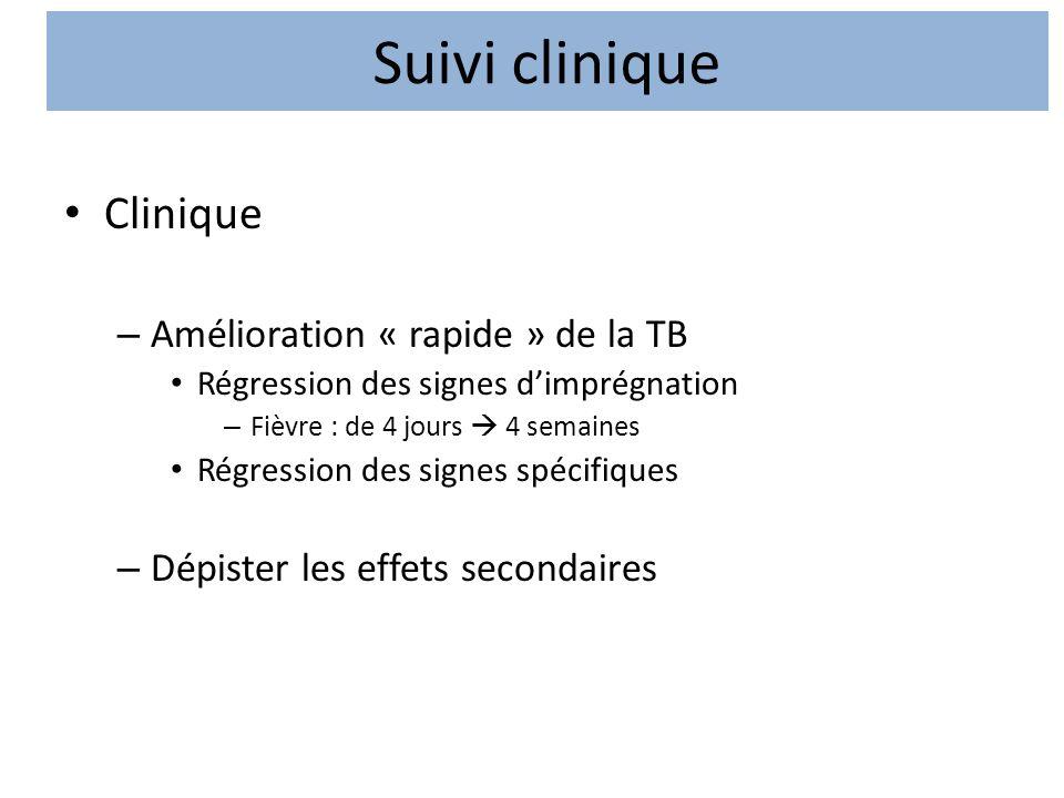 Suivi clinique Clinique Amélioration « rapide » de la TB