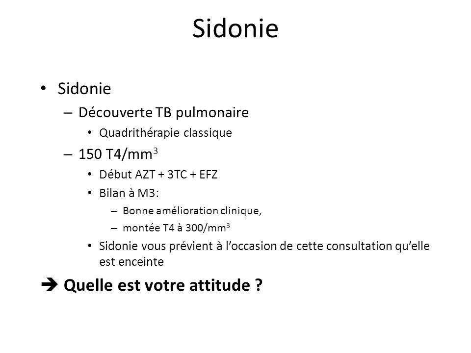 Sidonie Sidonie  Quelle est votre attitude Découverte TB pulmonaire