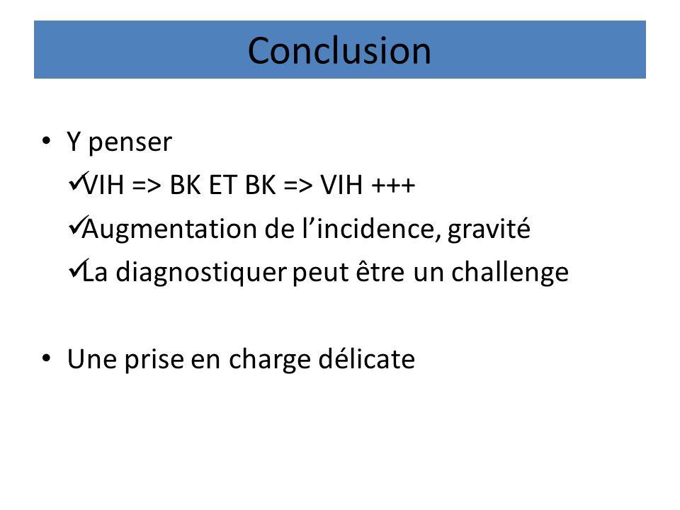 Conclusion Y penser VIH => BK ET BK => VIH +++
