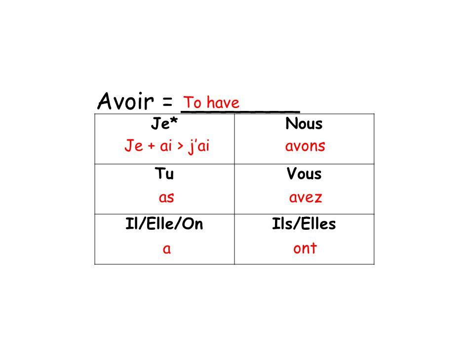 Avoir = ________ To have Je* Nous Tu Vous Il/Elle/On Ils/Elles