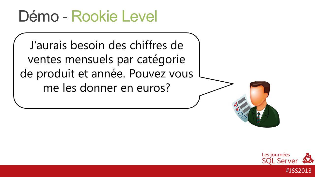 Démo - Rookie Level J'aurais besoin des chiffres de ventes mensuels par catégorie de produit et année.