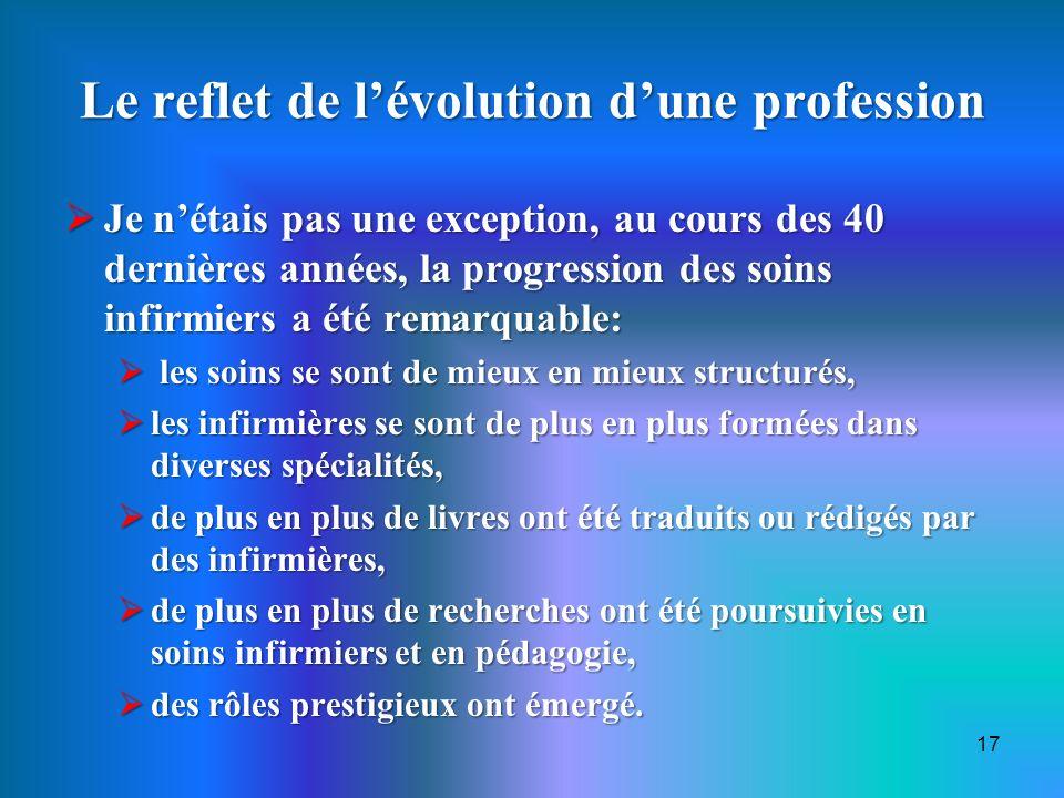 Le reflet de l'évolution d'une profession