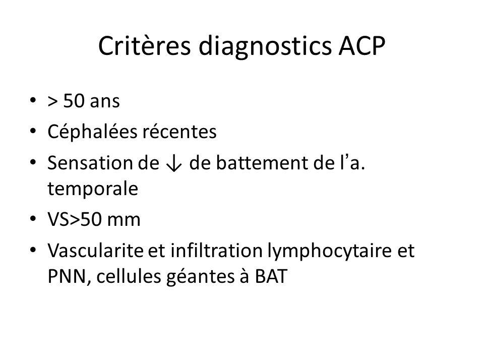 Critères diagnostics ACP