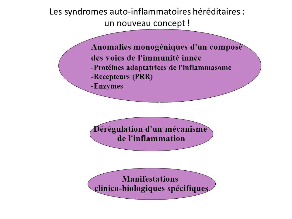 Les syndromes auto-inflammatoires héréditaires : un nouveau concept !