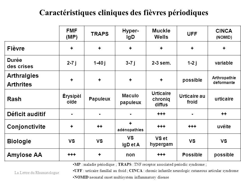 Caractéristiques cliniques des fièvres périodiques