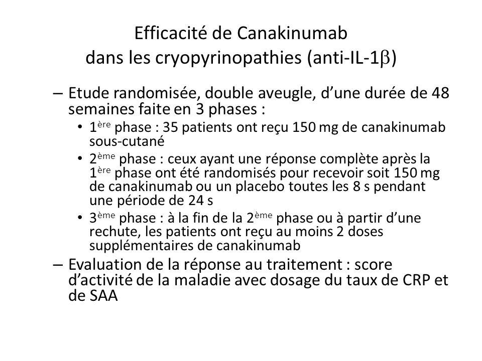 Efficacité de Canakinumab dans les cryopyrinopathies (anti-IL-1)