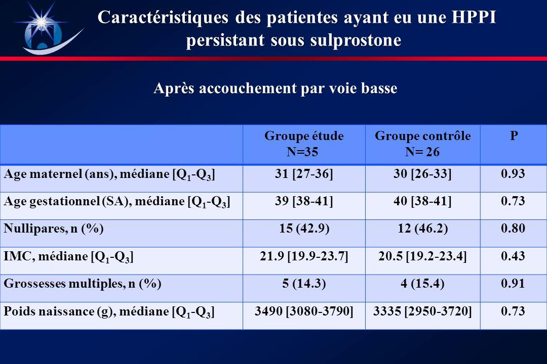 Caractéristiques des patientes ayant eu une HPPI
