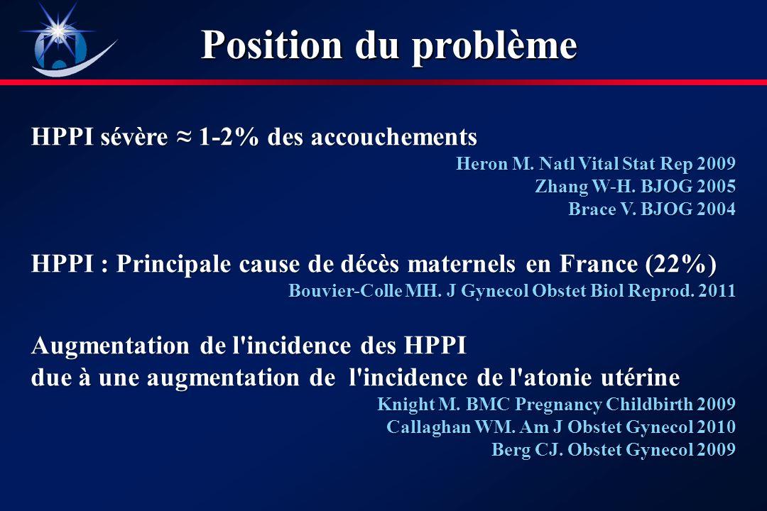 Position du problème HPPI sévère ≈ 1-2% des accouchements