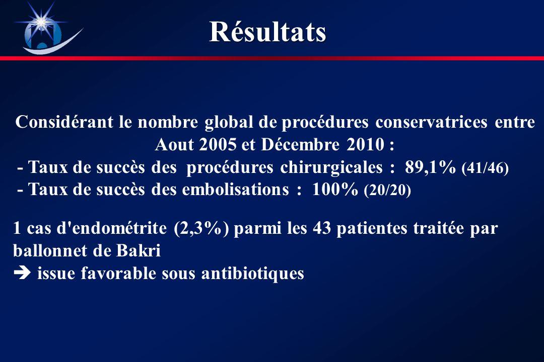 Résultats Considérant le nombre global de procédures conservatrices entre Aout 2005 et Décembre 2010 :