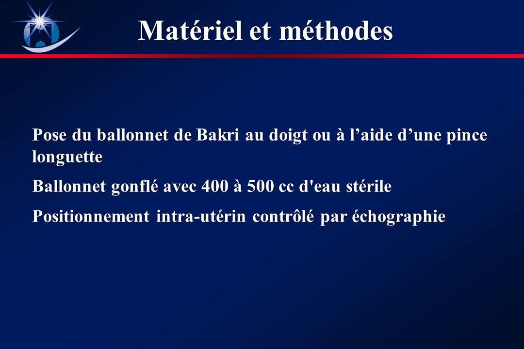 Matériel et méthodes Pose du ballonnet de Bakri au doigt ou à l'aide d'une pince longuette. Ballonnet gonflé avec 400 à 500 cc d eau stérile