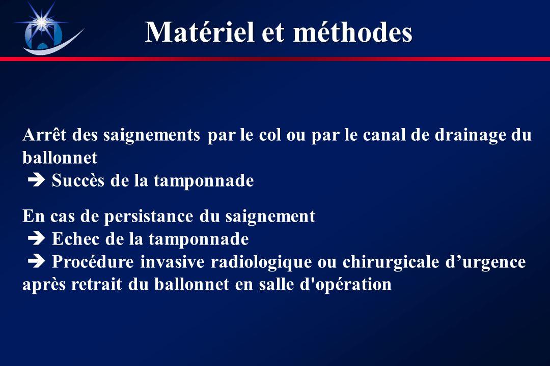 Matériel et méthodes Arrêt des saignements par le col ou par le canal de drainage du ballonnet.  Succès de la tamponnade.