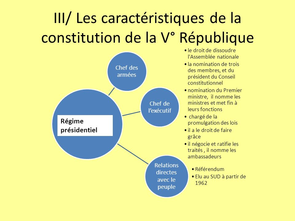 III/ Les caractéristiques de la constitution de la V° République