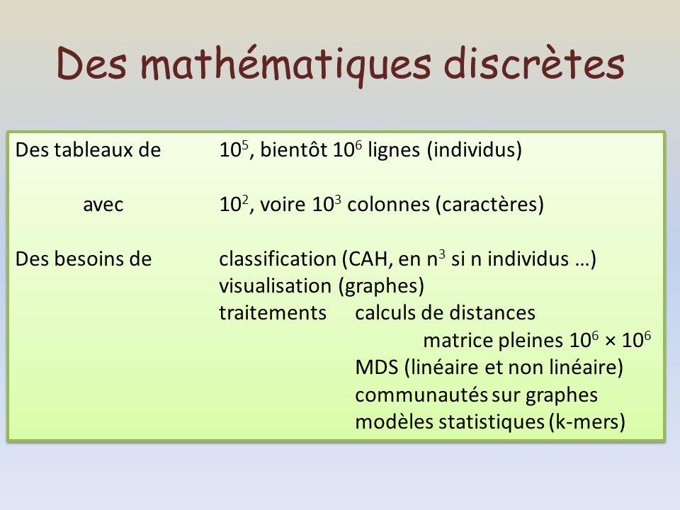 Des mathématiques discrètes