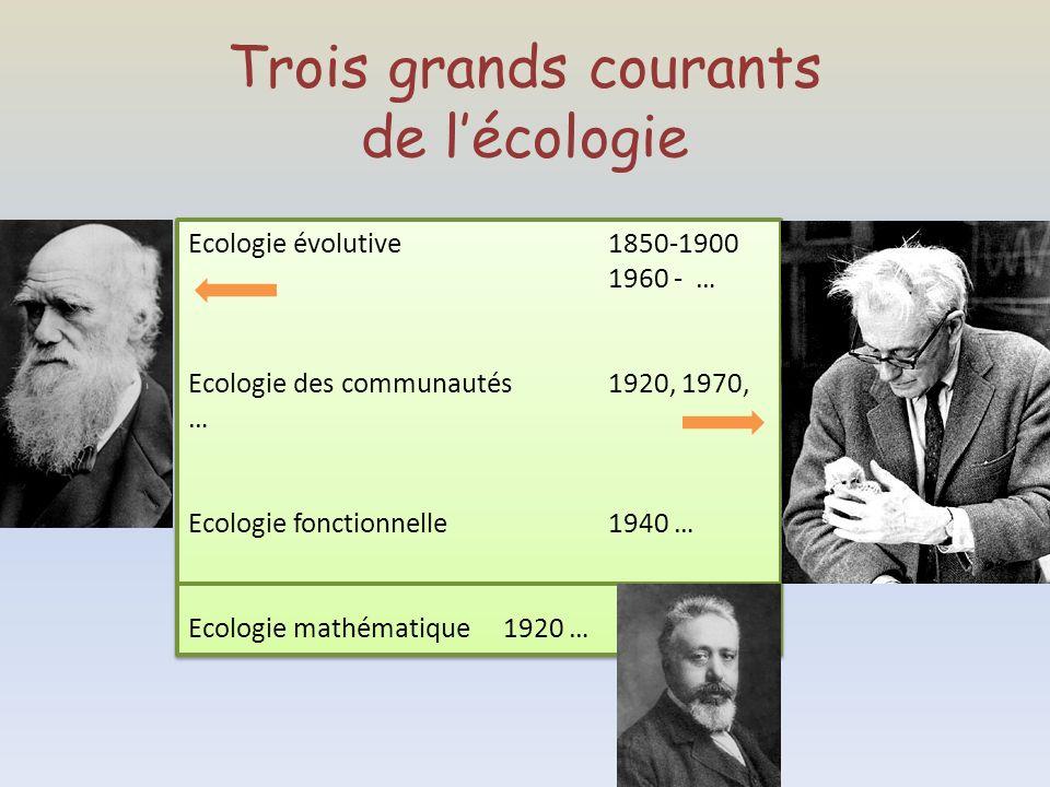 Trois grands courants de l'écologie