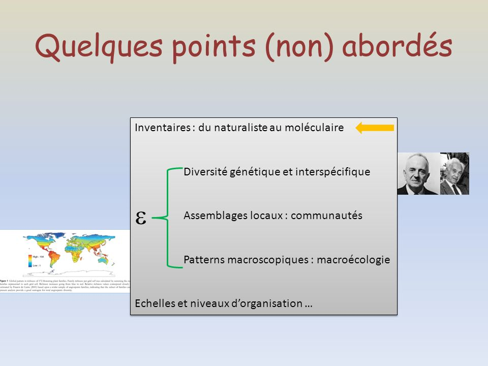 Quelques points (non) abordés