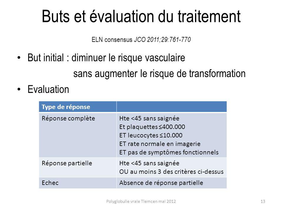 Buts et évaluation du traitement ELN consensus JCO 2011;29:761-770