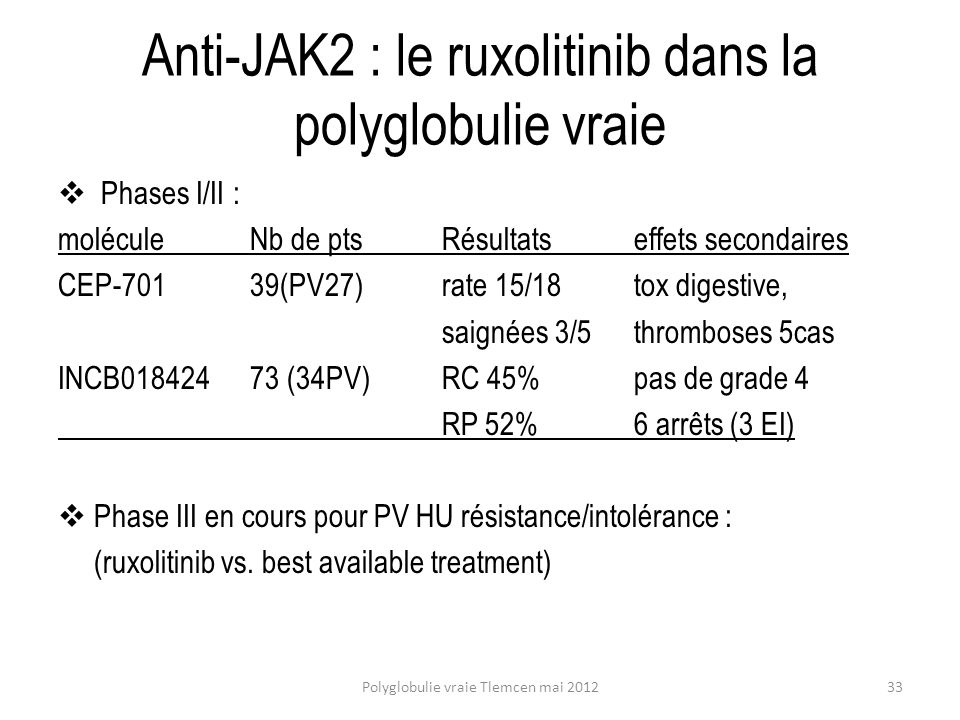 Anti-JAK2 : le ruxolitinib dans la polyglobulie vraie