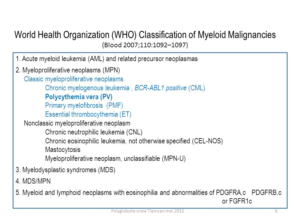 World Health Organization (WHO) Classification of Myeloid Malignancies
