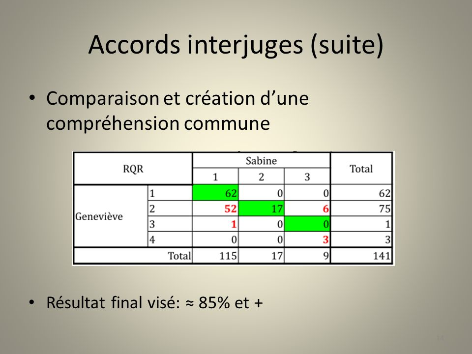 Accords interjuges (suite)