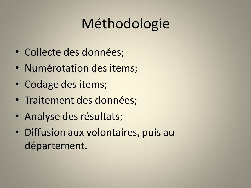 Méthodologie Collecte des données; Numérotation des items;