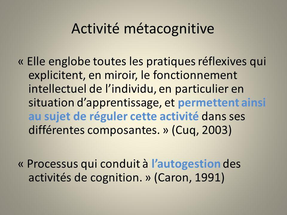 Activité métacognitive