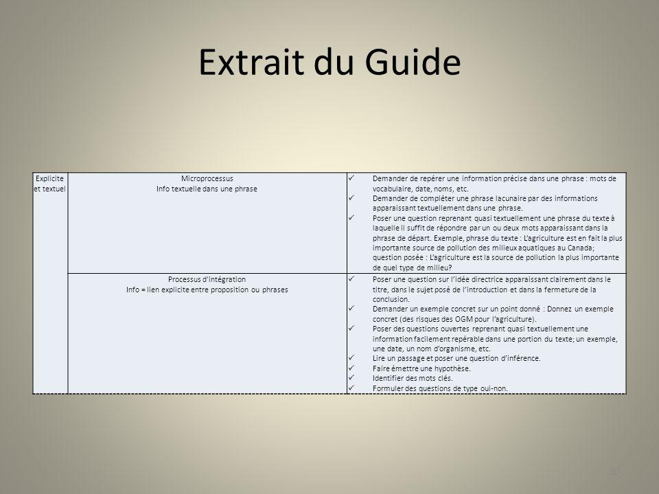 Extrait du Guide Explicite et textuel Microprocessus
