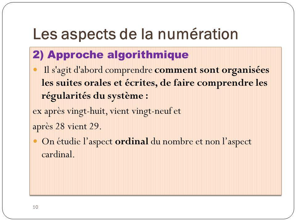 Les aspects de la numération
