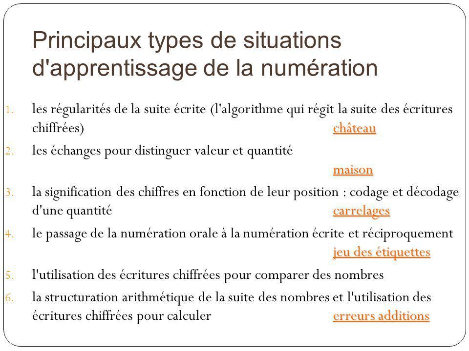 Principaux types de situations d apprentissage de la numération