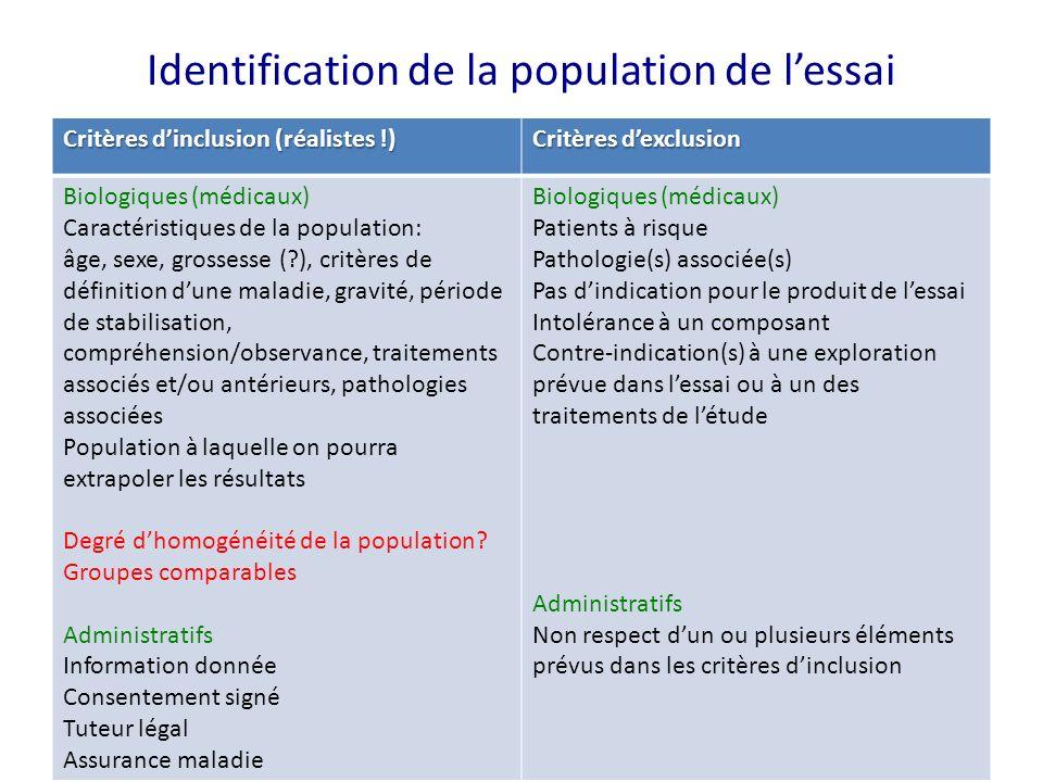 Identification de la population de l'essai