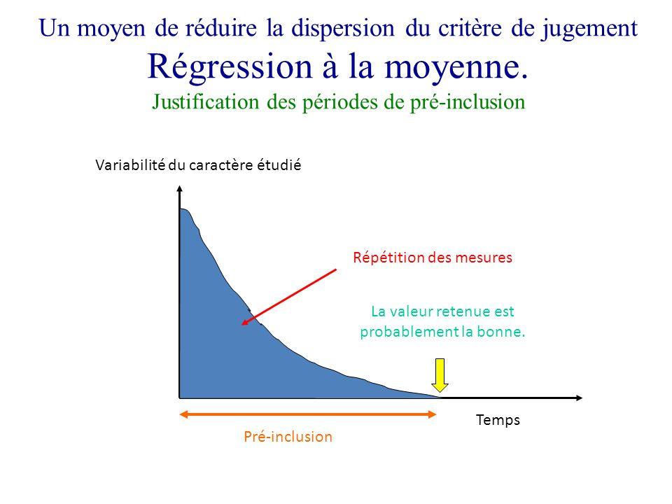 Un moyen de réduire la dispersion du critère de jugement Régression à la moyenne. Justification des périodes de pré-inclusion