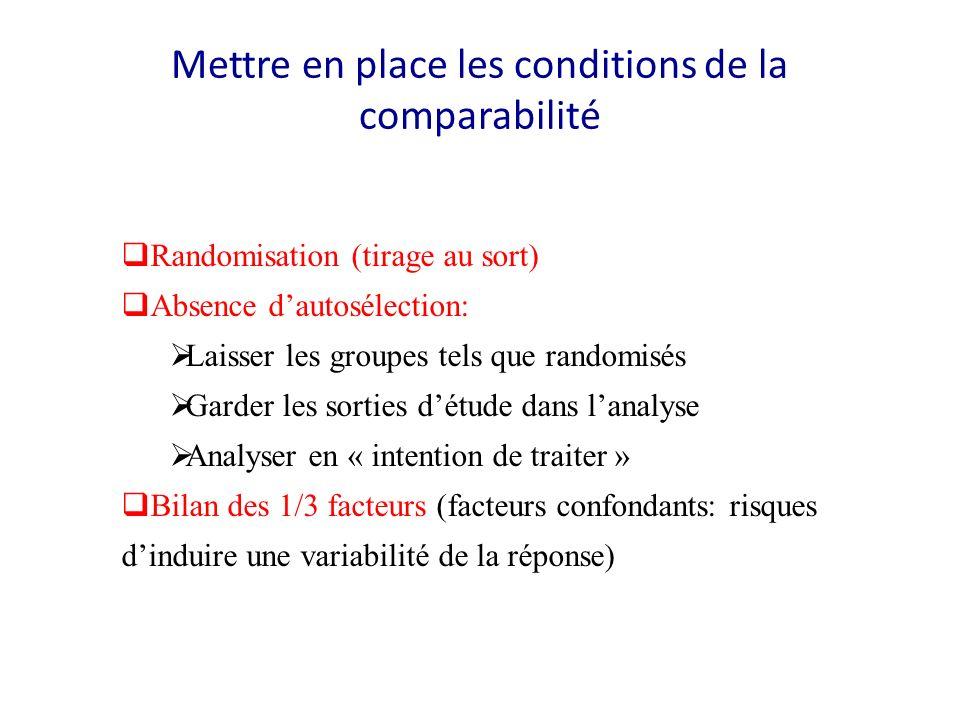 Mettre en place les conditions de la comparabilité
