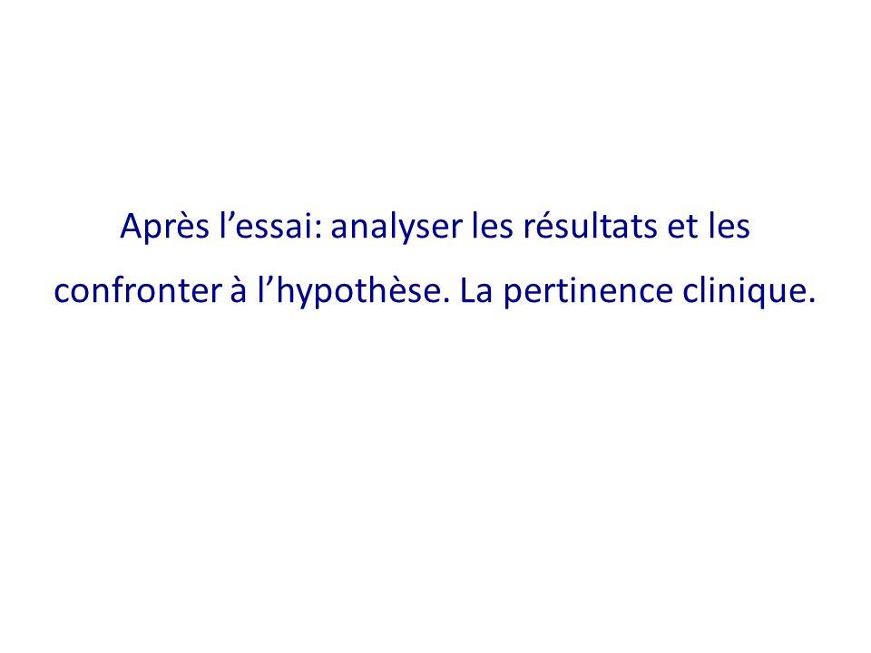 Après l'essai: analyser les résultats et les confronter à l'hypothèse