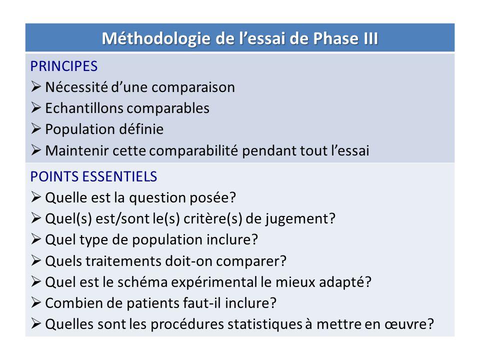 Méthodologie de l'essai de Phase III