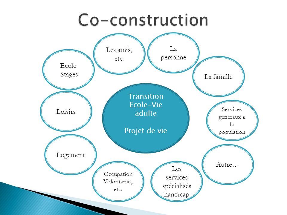 Co-construction La personne Les amis, etc. Ecole Stages La famille