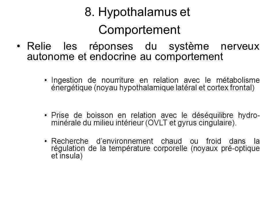 8. Hypothalamus et Comportement