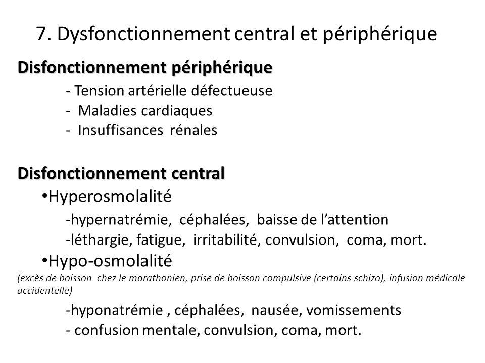 7. Dysfonctionnement central et périphérique