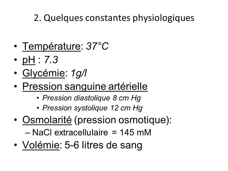 2. Quelques constantes physiologiques