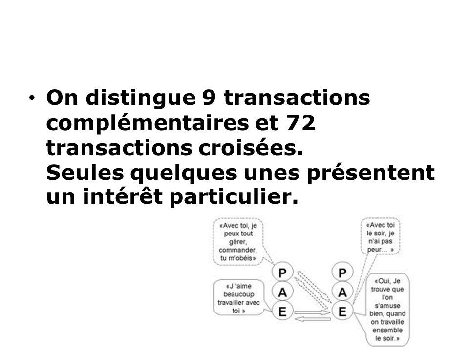 On distingue 9 transactions complémentaires et 72 transactions croisées. Seules quelques unes présentent un intérêt particulier.