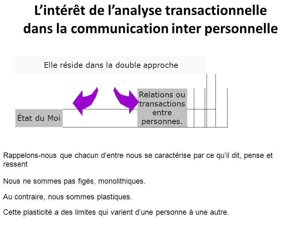 L'intérêt de l'analyse transactionnelle dans la communication inter personnelle
