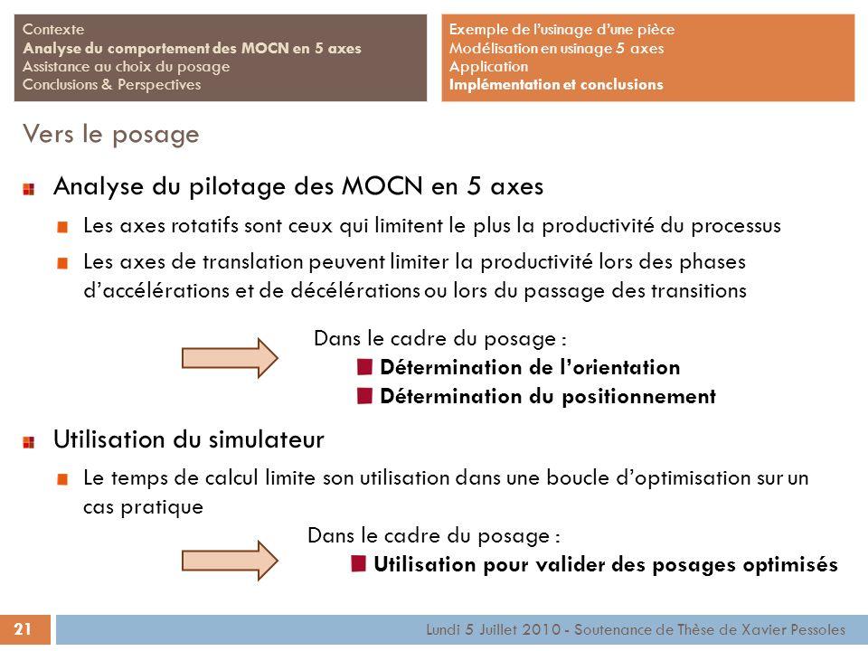 Vers le posage Analyse du pilotage des MOCN en 5 axes