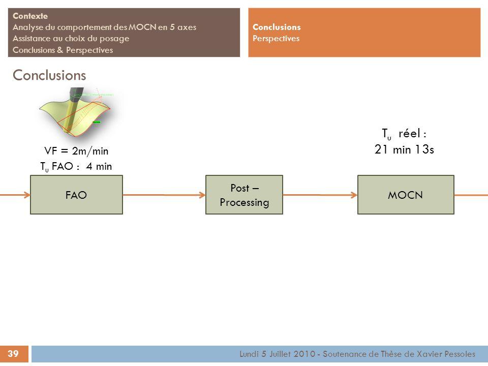 Conclusions Tu réel : 21 min 13s VF = 2m/min Tu FAO : 4 min FAO
