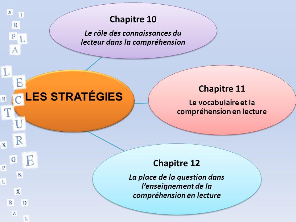 LES STRATÉGIES Chapitre 12 Chapitre 10 Chapitre 11