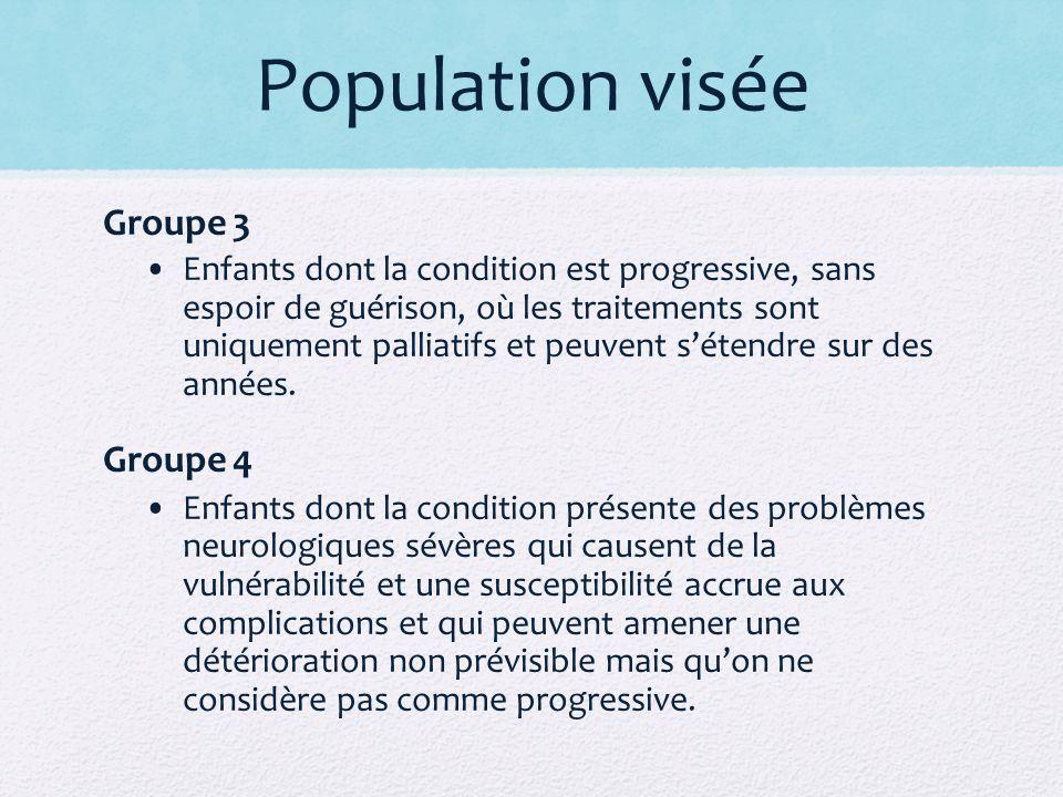 Population visée Groupe 3 Groupe 4