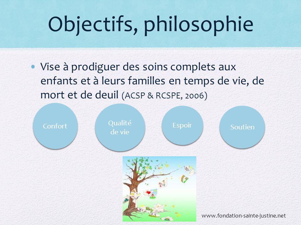 Objectifs, philosophie