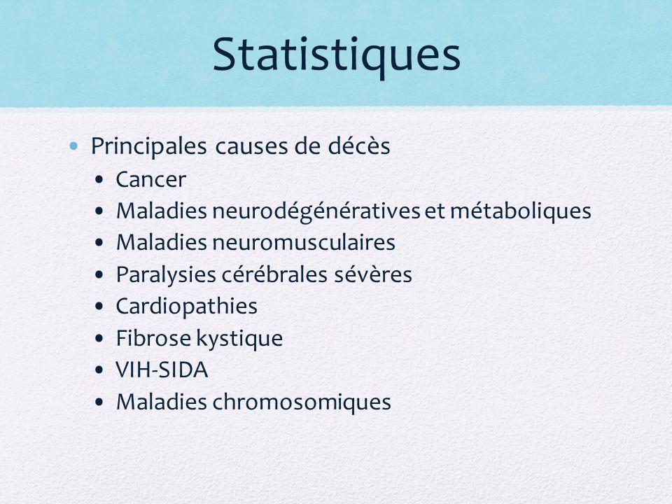 Statistiques Principales causes de décès Cancer
