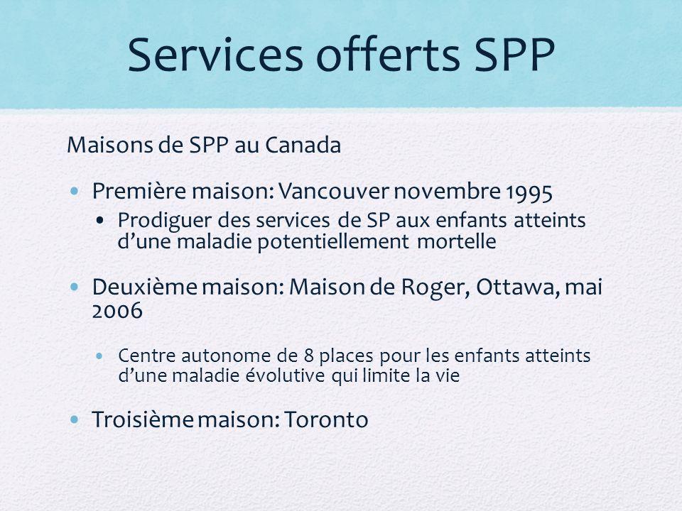 Services offerts SPP Maisons de SPP au Canada