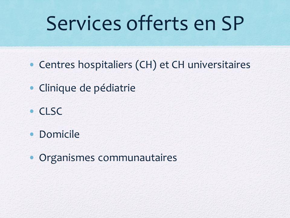 Services offerts en SP Centres hospitaliers (CH) et CH universitaires