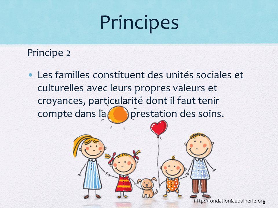 Principes Principe 2.