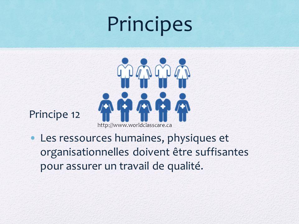 Principes Principe 12. Les ressources humaines, physiques et organisationnelles doivent être suffisantes pour assurer un travail de qualité.