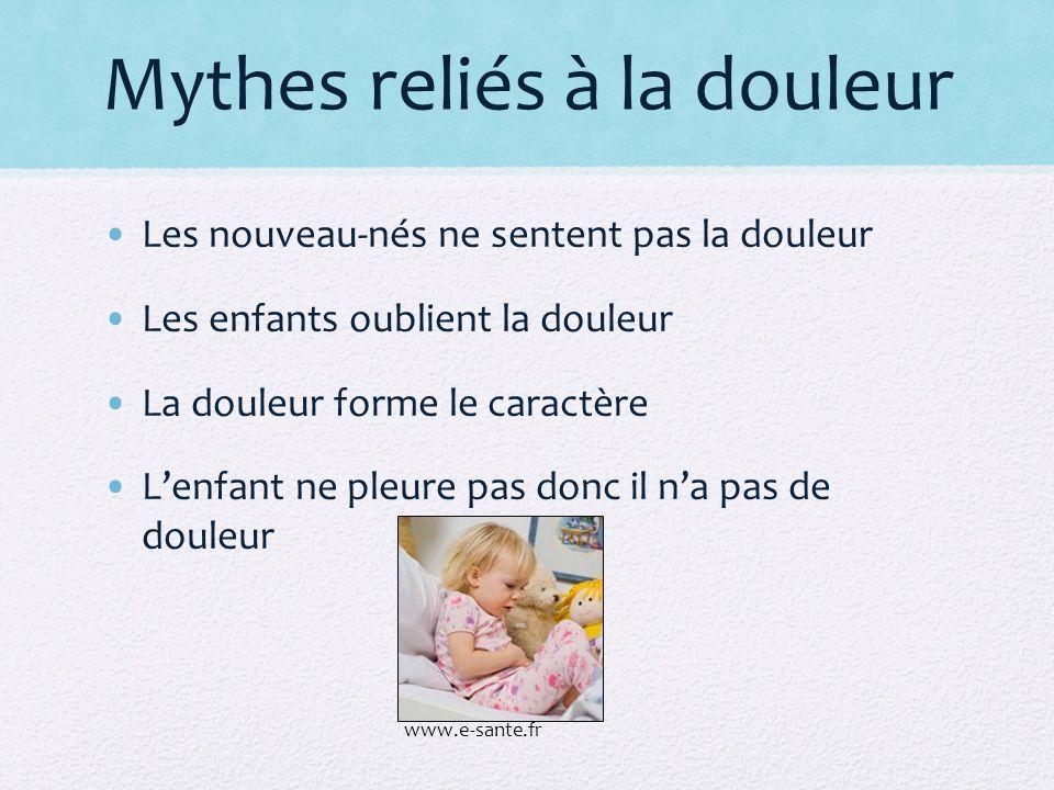 Mythes reliés à la douleur